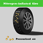 nitrogen can increase your tire life by 50%